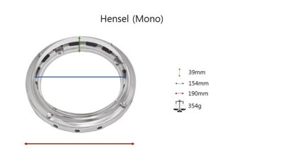 reduction-HENSEL-MONO 2
