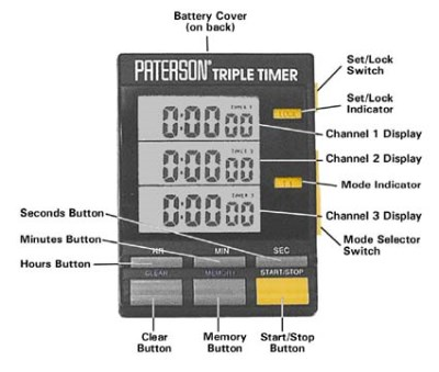 Triple Timer Clock, PATERSON 0
