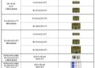 DNP DS-RX1HS | fototiskárna 2