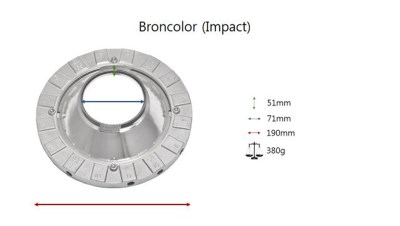 Reduction for Broncolor Impact 2