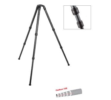 NT-363CT, carbon tripod NEST, without head